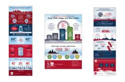 Wells + Associates TDM Infographics